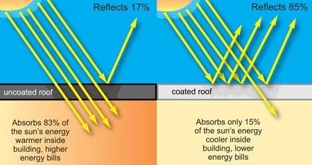 roof_coating.jpg